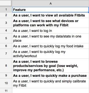 Fitbit Concierge user stories...
